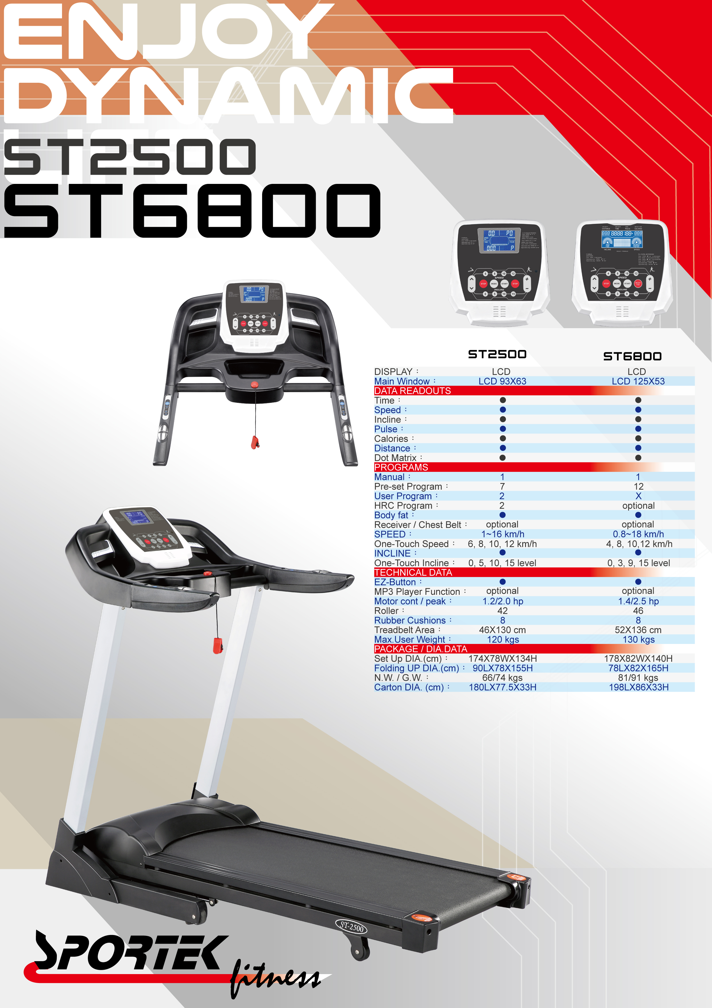 New Smart Treadmills With Bluetooth Where can i find a sportek ee220 elliptical strap? new smart treadmills with bluetooth